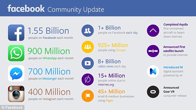 utilizatori-facebook